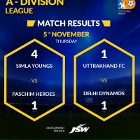 FD - A Division League - 5 Nov_ Match Results